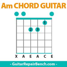 A Minor Chord Guitar - [ Am Chords Guitar Finger Position & Variations ] -